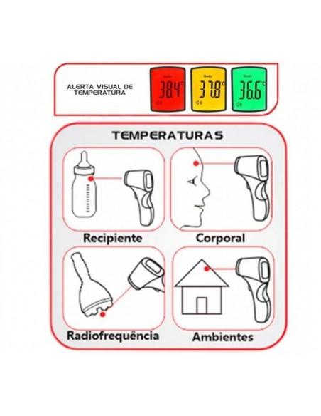 TERMOMETRO INFRAVERMELHOS RADIOFREQUENCIA Pequenos Electrodomésticos