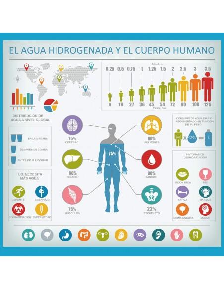 JARRO HIDROGENADOR DE ÁGUA 2 LITROS MAQUINAS DE OZONO