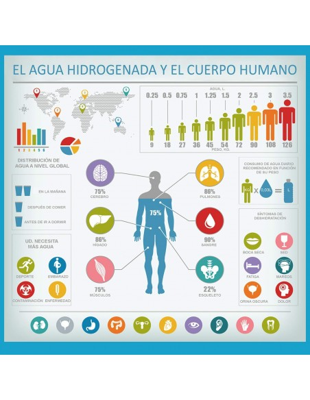 ÁGUA HIDROGENADA ANTIOXIDANTE PORTUGAL MAQUINAS DE OZONO