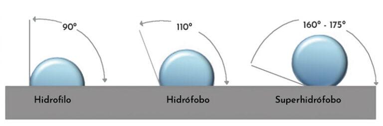 colchon_self-sun-clean_hidrofobo-1-768x253.jpg